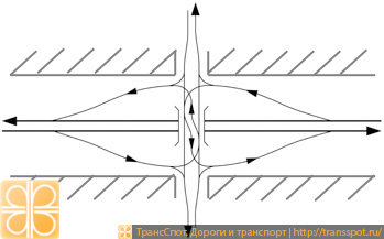 Ромбовидная развязка с двумя перекрестками