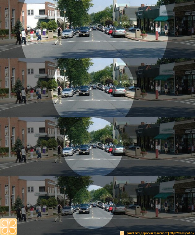 Обзор водителя при увеличении скорости движения