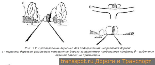 Использование деревьев для подчеркивания направления дороги