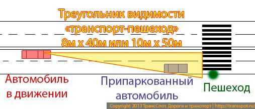 Треугольник видимости транспорт-пешеход 8 на 40 и 10 на 50 м