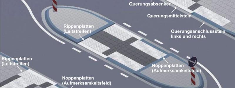 Про пешеходов на улицах Германии