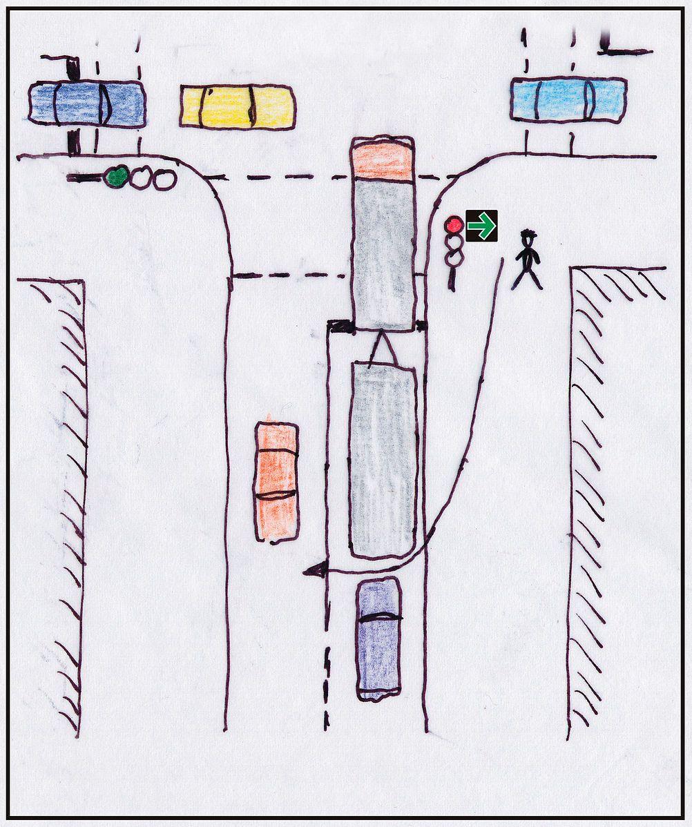 Зеленая стрелка направо. Блокирование пешеходов