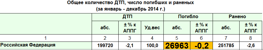 DTP RF 2014