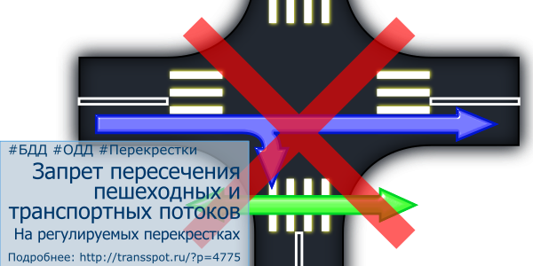 Запрет пересечения пешеходных и транспортных потоков на регулируемых перекрестках