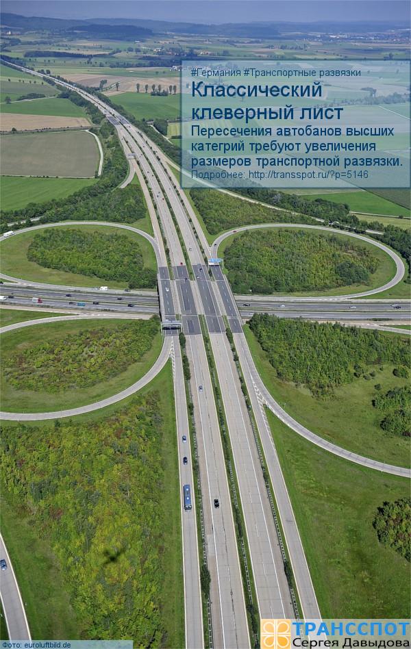 Классический клеверный лист. Пересечения автобанов высших категорий требуют увеличения размеров транспортной развязки. (Фото: eurobild.de/Robert Grahn)