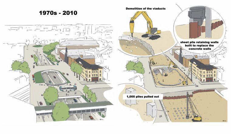 Пояснительный рисунок к возвращению рва. Слева: дорога с 1970-х по 2010. Справа: работы по разборке моста, забивке шпунта (для разборки подпорной стены), вытягивание свай.