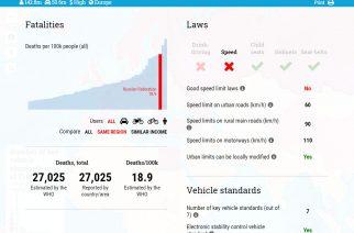 Карта: Смерти на дорогах