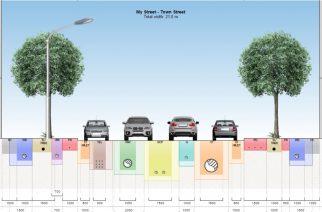 Инструмент для конструирования улиц и оснащения