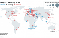 Прирост (синий) и снижение (красный) качества жизни в городах мира