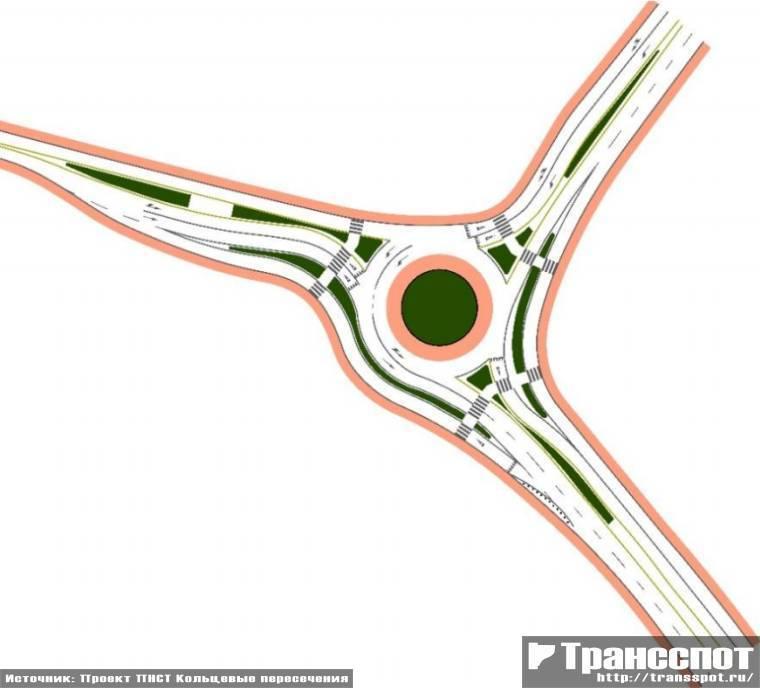 Устройство направленного правоповоротного съезда на кольцевом пересечении вкупе с управлением скоростью