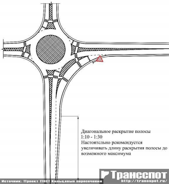 Устройство направленного правоповоротного съезда на кольцевом пересечении