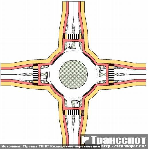 Кольцевое пересечение с тротуаром и велосипедными дорожками, отделенными от кольцевой проезжей части сигнальными столбиками на узком разделителе